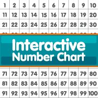 Interactive Number Chart